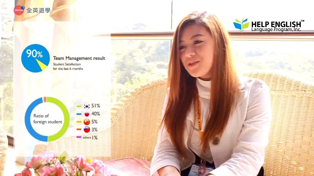 HELP 語言學校_Nikki 老師說明學校師資&環境&課程影片 cover