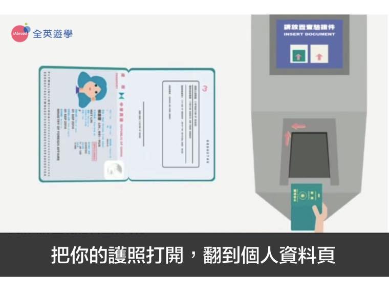 ▲ 把你的護照打開,翻到有你個人資料的哪一頁