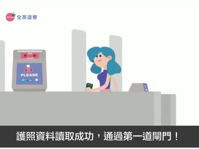 ▲ 護照資料讀取成功!第一道閘門打開!通過閘門進行下一步的臉部&指紋辨識~