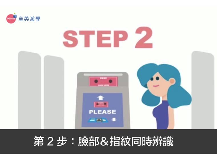 ▲ 機場自動通關第二步:臉部&指紋同時辨識