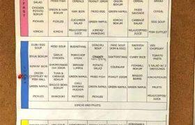 《Baguio JIC 語言學校》每週三餐的菜單都會公佈在公告欄唷!