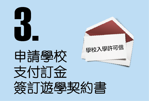 3. 服務流程_申請學校 支付訂金 契約書 141125-ok