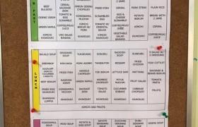 《Baguio JIC 語言學校》每週的三餐菜色都會公佈出來!