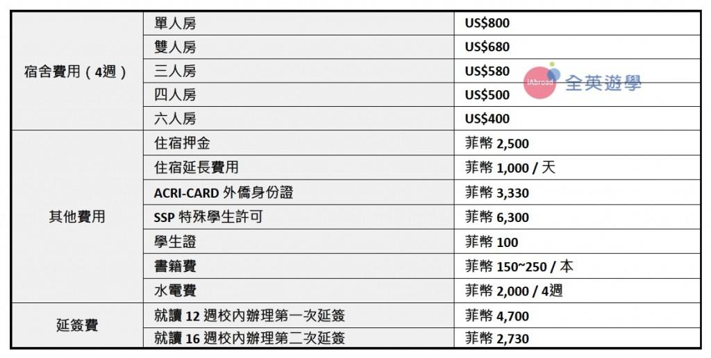 Baguio JIC 語言學校費用(2017.07.27 更新)