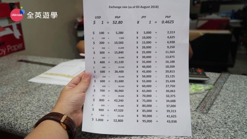 ▲ 學校人員會依據當天的匯率,列出「美金兌換菲幣」&「日幣兌換菲幣」的表單,台灣學生,當然就是依據當日美金的匯率,立馬換一些菲幣現金囉!