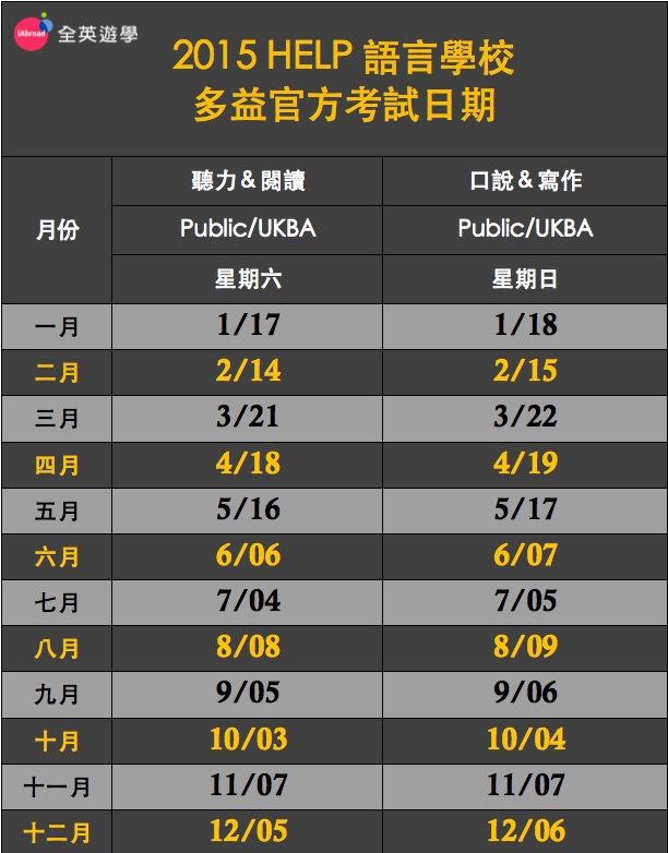 2015 HELP 語言學校_多益Toeic 官方考試日期 (HELP是碧瑤地區多益官方考場)